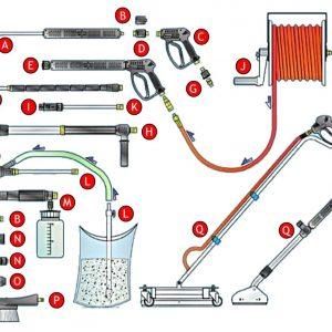 Acessórios para Equipamentos Limpeza Alta Pressão
